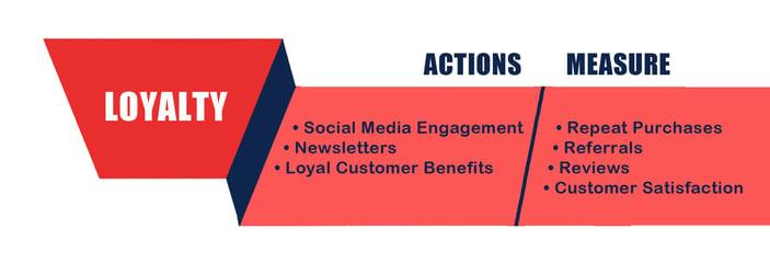 marketing funnel loyalty.jpg
